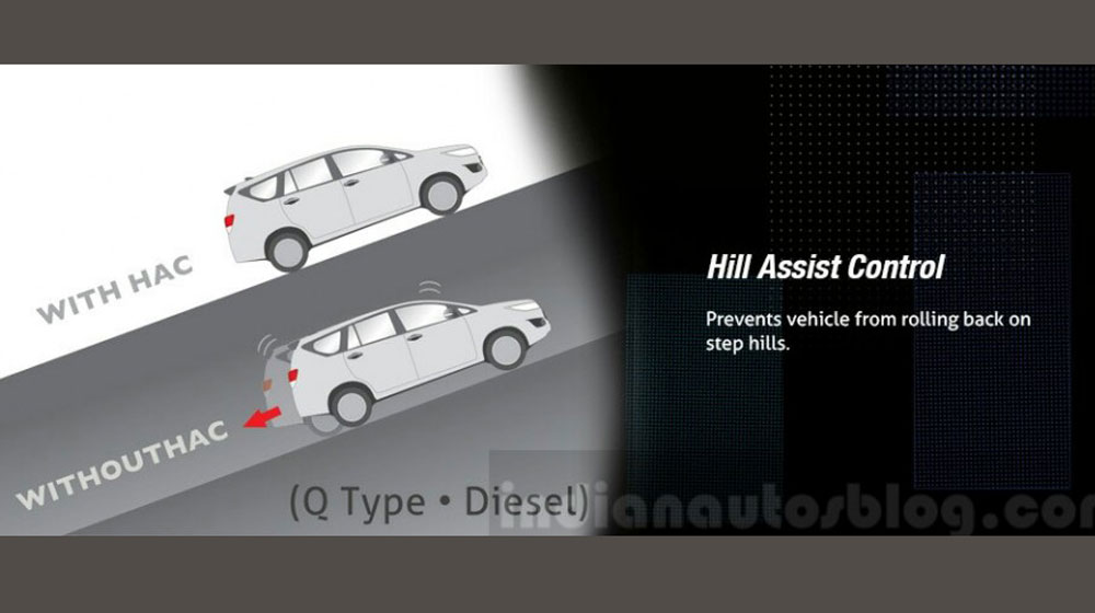 2016-Toyota-Innova-Hill-Assist-press-images-900x373.jpg